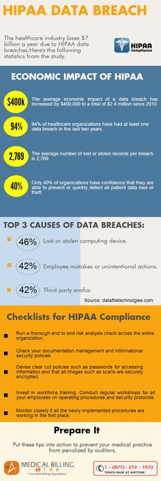 What are the 3 causes of #hipaa data breaches?