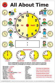 All About Time Poster - Learning Can Be Fun Educational Resources and Supplies - Teacher Superstore Classroom Charts, Classroom Rules, Classroom Behavior, Classroom Posters, Learning Through Play, Kids Learning, Telling Time In English, Printable Preschool Worksheets, Homeschool Worksheets