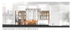 Gallery of Versailles Saint Quentin University Students Headquarters / Fabienne Bulle architecte & associés - 22