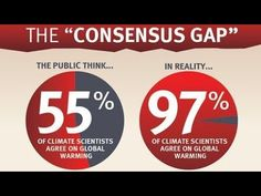 Why we need to talk about the scientific consensus on climate change. A new paper examines the evidence for the effectiveness of communicating the expert consensus on human-caused global warming Climate Change Debate, About Climate Change, Social Science Research, Innovation, Climate Action, Extreme Weather, Denial, We Need, Global Warming
