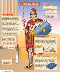 How To Speak French, Learn French, Ancient Rome, Ancient History, Rome Antique, French Phrases, Roman History, French Language Learning, Mystery Of History