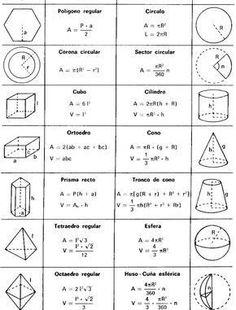 cong-thuc-hinh-hoc Geometry Formulas, Math Formulas, Maths Solutions, Math Humor, Mathematics, Vocabulary, Knowledge, Notes, Study
