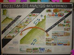 Architecture Symbols, Site Analysis Architecture, Architecture Site Plan, Landscape Architecture Drawing, Architecture Concept Drawings, Architecture Sketchbook, Architecture Student, Interior Design Presentation, Architecture Presentation Board