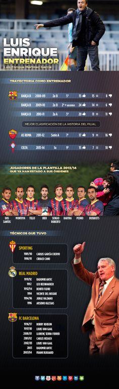 Los datos del Luis Enrique entrenador, al detalle Les dades del Luis Enrique jugador, al detall. #LuisEnrique #Coach #FCBarcelona #LuchoisBack