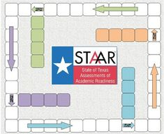 Use this free game board to play math games to get your students ready for STAAR. 5th Grade Science, 5th Grade Math, Third Grade, Fourth Grade, Math Resources, Math Activities, Math Board Games, Math Games, 5th Grade Classroom