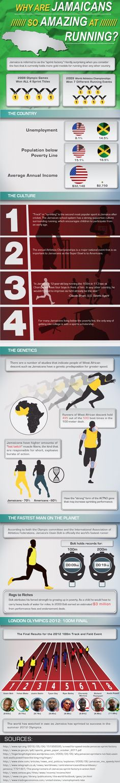 why Jamaicans are great runners