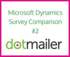 Surveys: #2 Dotmailer