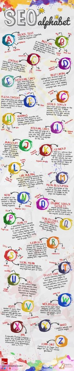 Oseas 46 2016un minuto especial para ti pinterest the seo search engine optimization alphabet for beginners is one of the key segments of internet marketing as it vastly improves search engine rankings fandeluxe Images