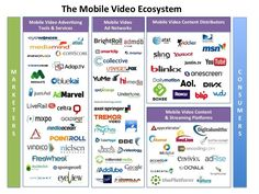 INFOGRAPHIC:  Inside The Booming Mobile Ecosystem