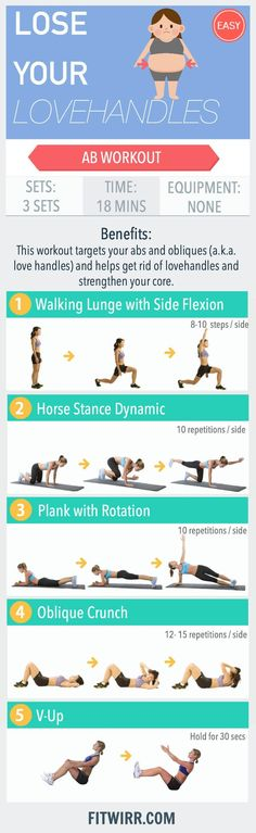 Lose your love handles for good. Whether you are putting on skinny jeans or bikini, muffin top is hard to hide. Before the winter is over, melt your muffin top away with this easy to do ab workout. #fitness #abs