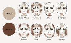 How to achieve a perfect makeup for the face – Concejos – - Make-up-Kontur Le Contouring, Contour Makeup, Contouring And Highlighting, Face Makeup, Bronzer Vs Contour, Contour Face, Contour Palette, Beauty Makeup, Asian Makeup Before And After