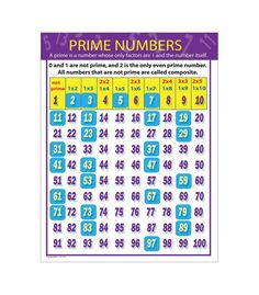 Printable Prime Number Chart   Prime Numbers Till  Find