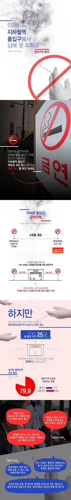 이젠 지하철역 출입구도 금연구역 [카드뉴스] #smoking / #cardnews ⓒ 비주얼다이브 무단 복사·전재·재배포 금지