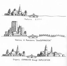 Captain Plan→it, urbanination: Leon Krier`s growth of a city.
