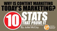 Why is Content Marketing Today's Marketing? 10 Stats That Prove It