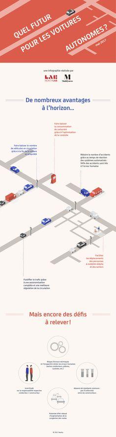 Quel futur pour les voitures autonomes