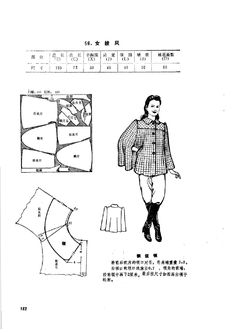 1984 sewing