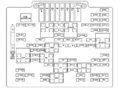 Chevrolet Silverado GMT800 1999-2006 Fuse Box Diagram