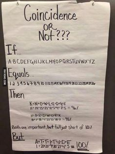 Coincidence or Not? ---- ABC = 123 then Knowledge = 96% & Hard work = 98% & Attitude = 100%