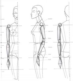 The Mouth analysis and structure - Fashion Design - Joshua Nava Arts