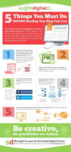 5 hal yang harus diperhatikan sebelum mempublish postingan blog  [infografis]