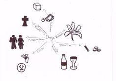 bocetos sobre efctos , causas , tipos de drogas