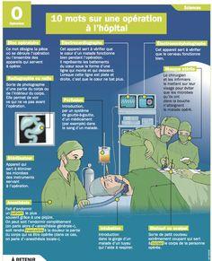 10 mots sur une opération à l'hôpital