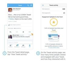 """The #Twitter #analytics #available in #iOS #application !   From now onwards, #iPhone #users and #iPad #devices can via #Twitter #application to visit the page of a #tweet and clicked the option """" View Tweet activity """". On the new page, items such as how many #people #saw and #interacted with the #tweet appear as the #web #version, which is #available to #all #users ."""