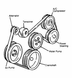 Ford 351 Serpentine Belt Diagram | Timing Belt Serpentine Drive Belt Timing Chain Diagram Marks