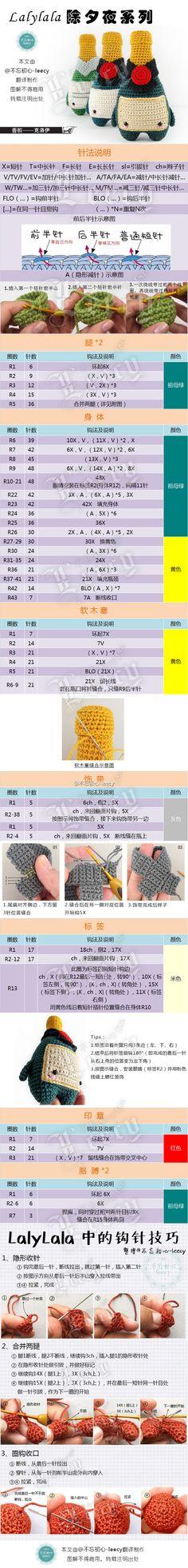 GALA manual Weibo microblogging _