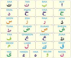 Tajweed Quran Learning Effective Manner