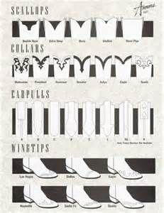 types of shoe heels | Heel and Toe styles for Timsboots Private ...