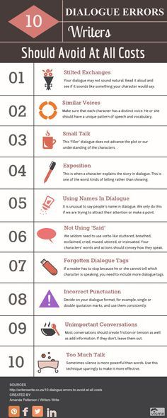 10 Dialogue Errors Writers Should Avoid – Writers Write