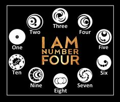 I am number 4 - I am number four - Symbols for Desktop