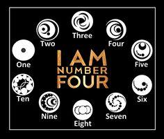 I am number 4 - I am number four - Symbols for Desktop