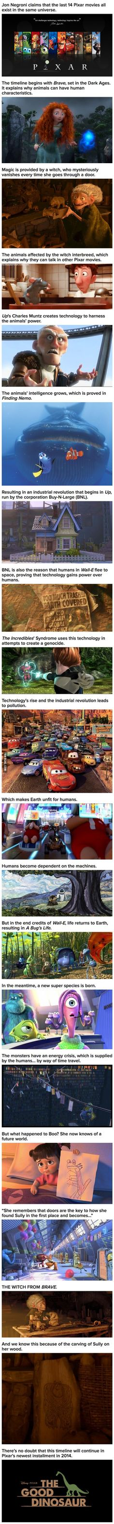 Pixar the answer. Aww I always wanted to know what happened to boo :)