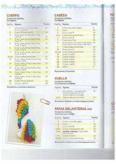 Unircornio-crochet-paso a paso - amigurumi - Crochet Teddy Bear Pattern, Crochet Amigurumi Free Patterns, Crochet Bear, Crochet Doll Pattern, Crochet Dolls, Crochet Kawaii, Crochet Diy, Crochet Crafts, Crochet Projects