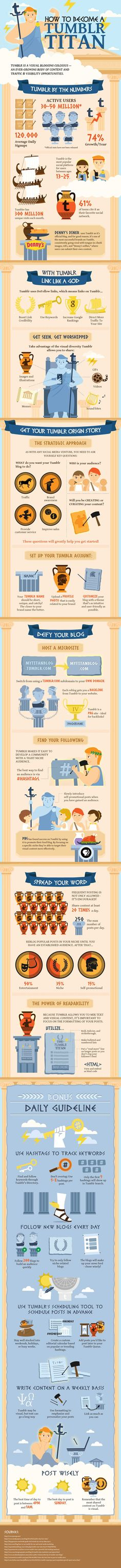 How to Become A Tumblr Titan Infographic. Topic: Social media, internet, blogging, blogger, power user.