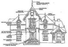 gothic revival architecture characteristics - Google Search