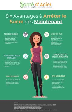 Comment arrêter le sucre pour maigrir définitivement Vorteile von Infografiken gegen Zucker & Steel Health The post So stoppen Sie Zucker, um dauerhaft Gewicht zu verlieren & Santé appeared first on Sante . Nutrition Chart, Proper Nutrition, Nutrition Program, Nutrition Tips, Healthy Nutrition, Nutrition Education, Healthy Protein, Sports Nutrition, Milk Nutrition