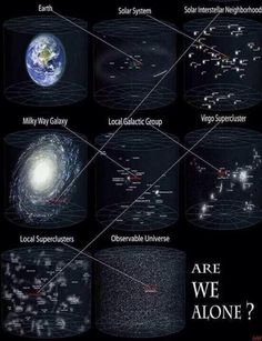 """""""The Earth is flat they said, the Earth is the centre of the universe they said, We are ALONE they said......"""""""