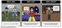 The Tragedy of Macbeth - Literary Conflict: Depict and provide examples of the Literary Conflicts found in Shakespeare's The Tragedy of Macbeth by creating this storyboard using our T-Chart layout.
