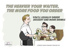 The waiter's weight:  Heavy waiters mean heavier meals - http://scienceblog.com/479986/waiters-weight-heavy-waiters-mean-heavier-meals/
