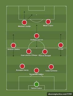 Arenas de Armilla (3-2-3-2) - Football tactics and formations - ShareMyTactics.com