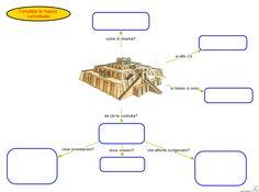 MAPPE STAGIONI Mappa da completare la storia, gli studiosi e le fonti storiche MAPPE GLI STUDIOSI DELLA STORIA I FOSSILI LA FOSSILIZZAZIONE LA STORIA DELLA TERRA MAPPAl'universo LA TEORIA SCI… 3, Terra, Studio, Mandala, Geography, Historia, Art, Universe, Mandalas