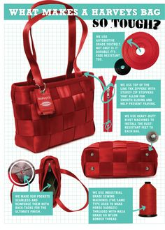 Harveys Seatbelt Bags are the best handbags around.  Beautiful and TOUGH!    This shows the reasons they are so durable.