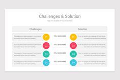 Challenges and Solutions Google Slide Diagrams is a professional Collection shapes design and pre-designed template that you can download and use in your Google Slide. The template contains 11 slides you can easily change colors, themes, text, and shape sizes with formatting and design options available in Google Slide.