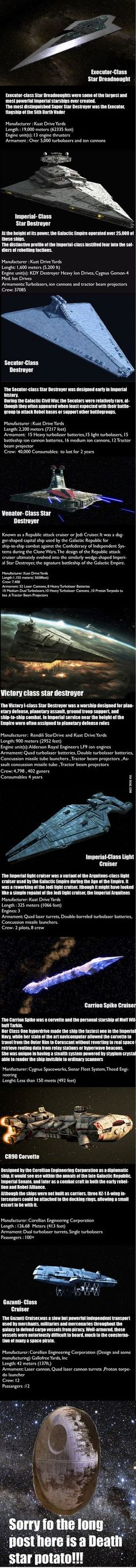 Star Wars Imperial ships part 1