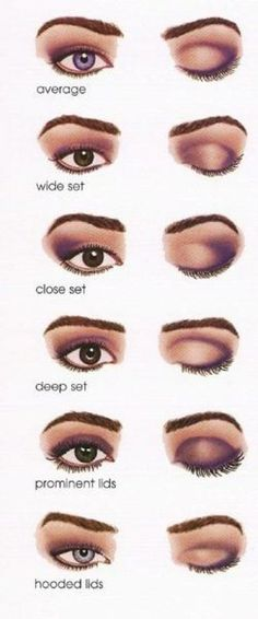How your eyes look with different eye shadow styles..