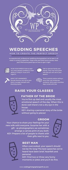 Wedding Speech Tips for Best Man, Groom, Father of the Bride and Chief Bridesmaid
